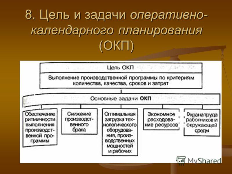 8. Цель и задачи оперативно- календарного планирования (ОКП)