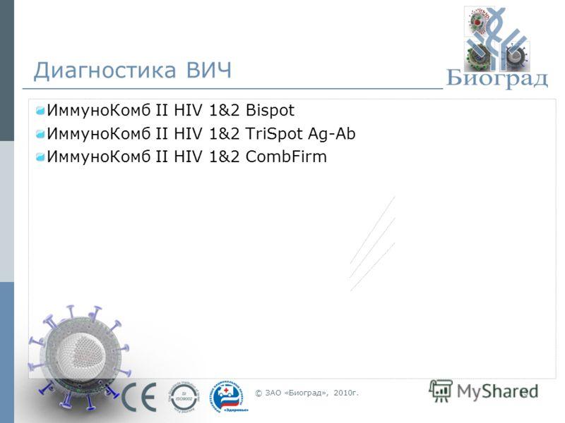 © ЗАО «Биоград», 2010г.13 Диагностика ВИЧ ИммуноКомб II HIV 1&2 Bispot ИммуноКомб II HIV 1&2 TriSpot Ag-Ab ИммуноКомб II HIV 1&2 CombFirm