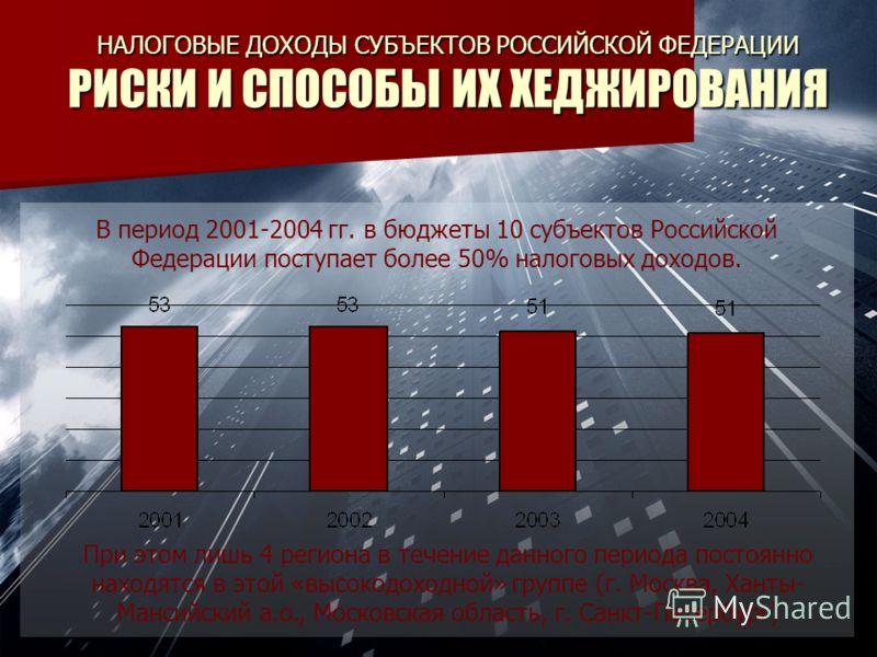 В период 2001-2004 гг. в бюджеты 10 субъектов Российской Федерации поступает более 50% налоговых доходов. При этом лишь 4 региона в течение данного периода постоянно находятся в этой «высокодоходной» группе (г. Москва, Ханты- Мансийский а.о., Московс