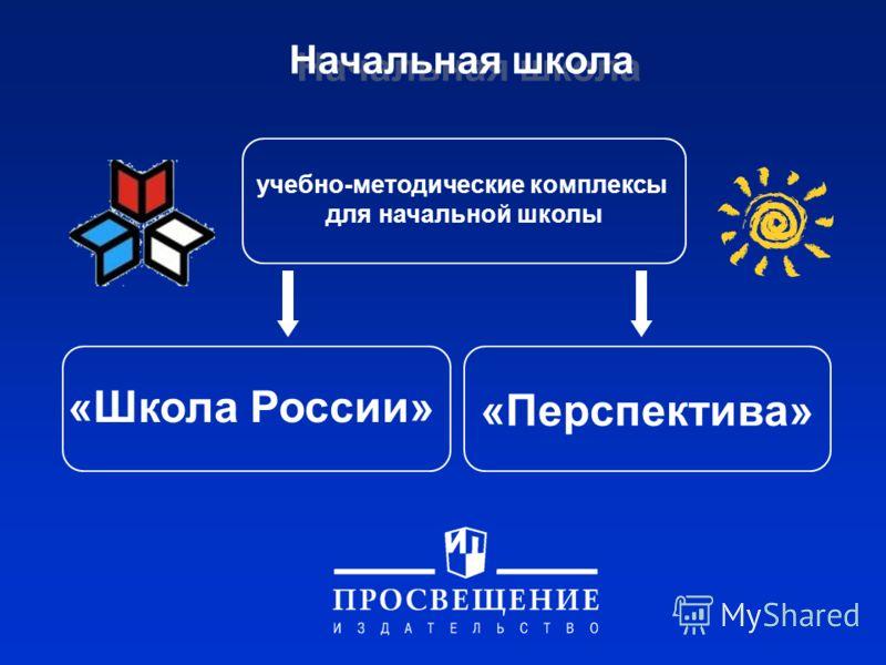 Начальная школа «Школа России» «Перспектива» учебно-методические комплексы для начальной школы