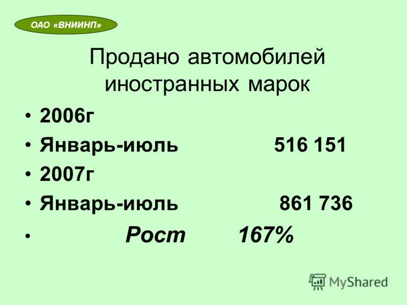 Продано автомобилей иностранных марок 2006г Январь-июль 516 151 2007г Январь-июль 861 736 Рост 167% ОАО «ВНИИНП»