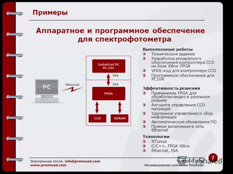 7 Примеры Выполненные работы Техническое задание Разработка аппаратного обеспечения контроллера CCD на базе Xilinx FPGA VHDL-код для контроллера CCD Программное обеспечение для PC104 Эффективность решения Применение FPGA для обработки видео в реально