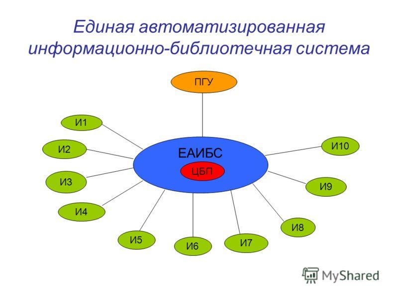 Единая автоматизированная информационно-библиотечная система ЦБП ЕАИБС ПГУ И10 И8 И6 И5 И3 И4 И2 И7 И9 И1 ЦБП