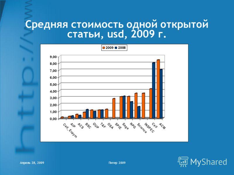Апрель 28, 2009Питер 2009 Средняя стоимость одной открытой статьи, usd, 2009 г.