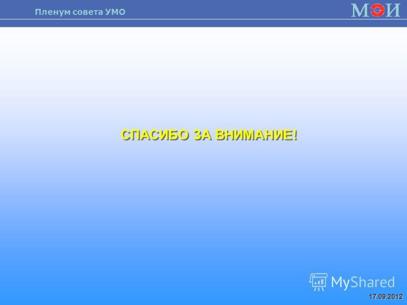 Пленум совета УМО 17.09.2012 СПАСИБО ЗА ВНИМАНИЕ!