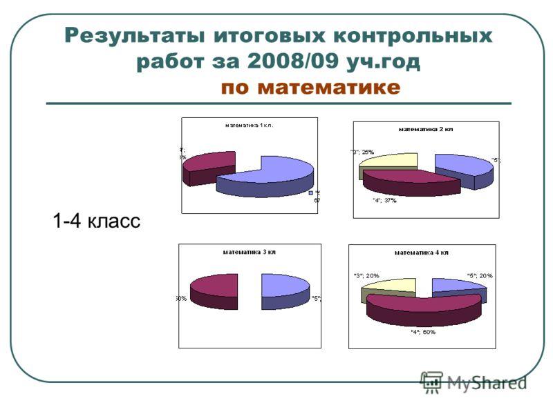 Результаты итоговых контрольных работ за 2008/09 уч.год по математике 1-4 класс