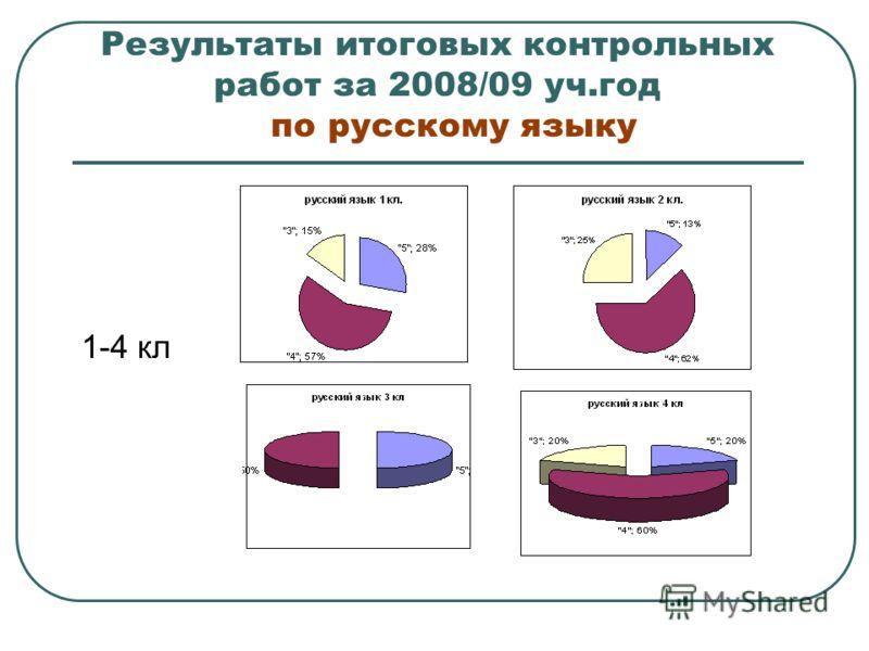 Результаты итоговых контрольных работ за 2008/09 уч.год по русскому языку 1-4 кл