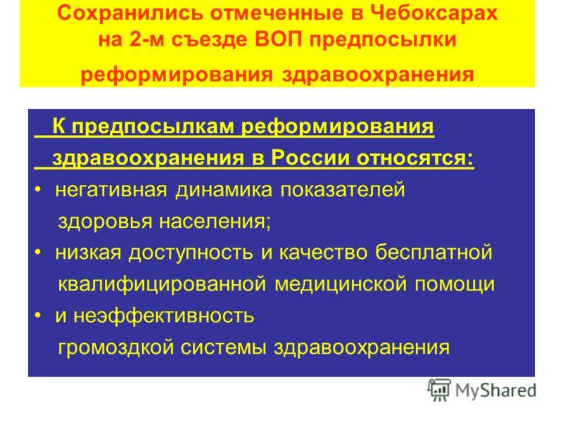 Сохранились отмеченные в Чебоксарах на 2-м съезде ВОП предпосылки реформирования здравоохранения К предпосылкам реформирования здравоохранения в России относятся: негативная динамика показателей здоровья населения; низкая доступность и качество беспл