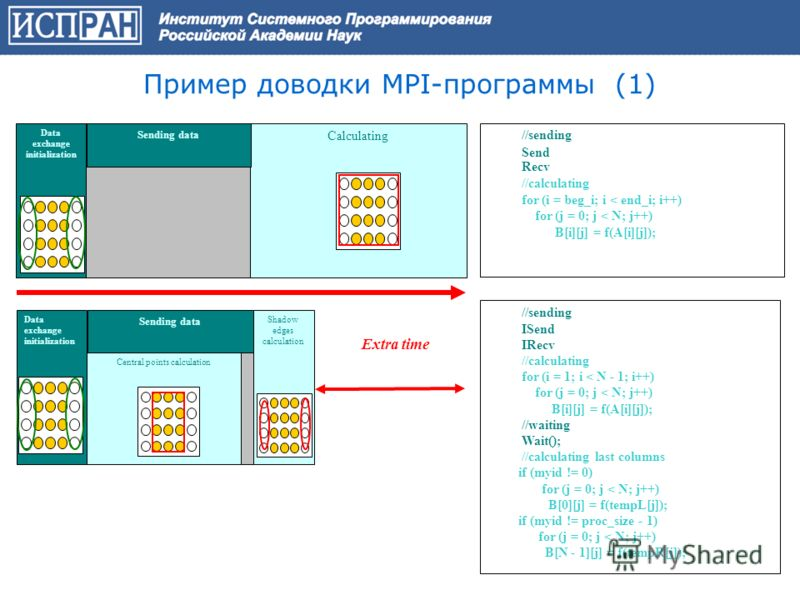 26 Пример доводки MPI-программы (1) //sending Send Recv //calculating for (i = beg_i; i < end_i; i++) for (j = 0; j < N; j++) B[i][j] = f(A[i][j]); //sending ISend IRecv //calculating for (i = 1; i < N - 1; i++) for (j = 0; j < N; j++) B[i][j] = f(A[