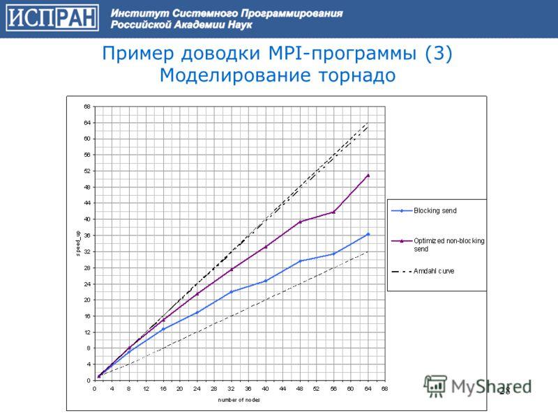 28 Пример доводки MPI-программы (3) Моделирование торнадо