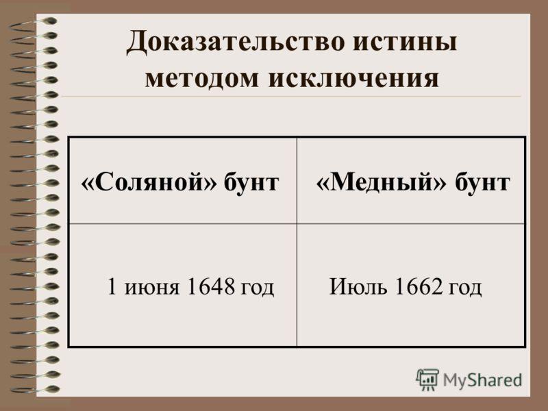 «Соляной» бунт «Медный» бунт 1 июня 1648 год Июль 1662 год