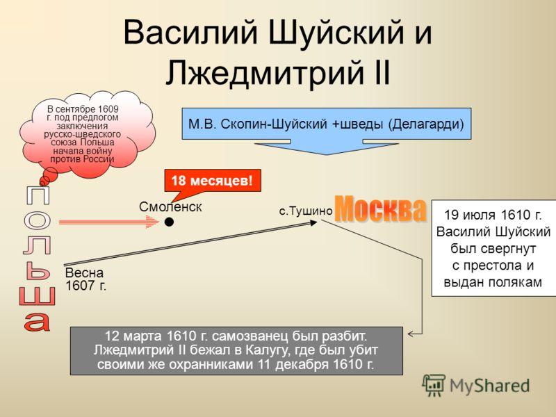 Василий Шуйский и Лжедмитрий II Весна 1607 г. с.Тушино М.В. Скопин-Шуйский +шведы (Делагарди) 12 марта 1610 г. самозванец был разбит. Лжедмитрий II бежал в Калугу, где был убит своими же охранниками 11 декабря 1610 г. Смоленск В сентябре 1609 г. под