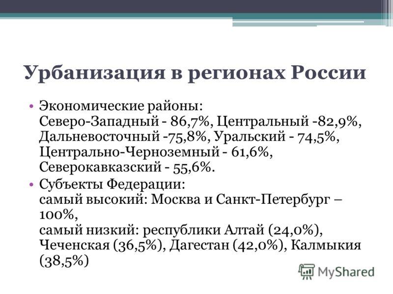 Урбанизация в регионах России Экономические районы: Северо-Западный - 86,7%, Центральный -82,9%, Дальневосточный -75,8%, Уральский - 74,5%, Центрально-Черноземный - 61,6%, Северокавказский - 55,6%. Субъекты Федерации: самый высокий: Москва и Санкт-Пе