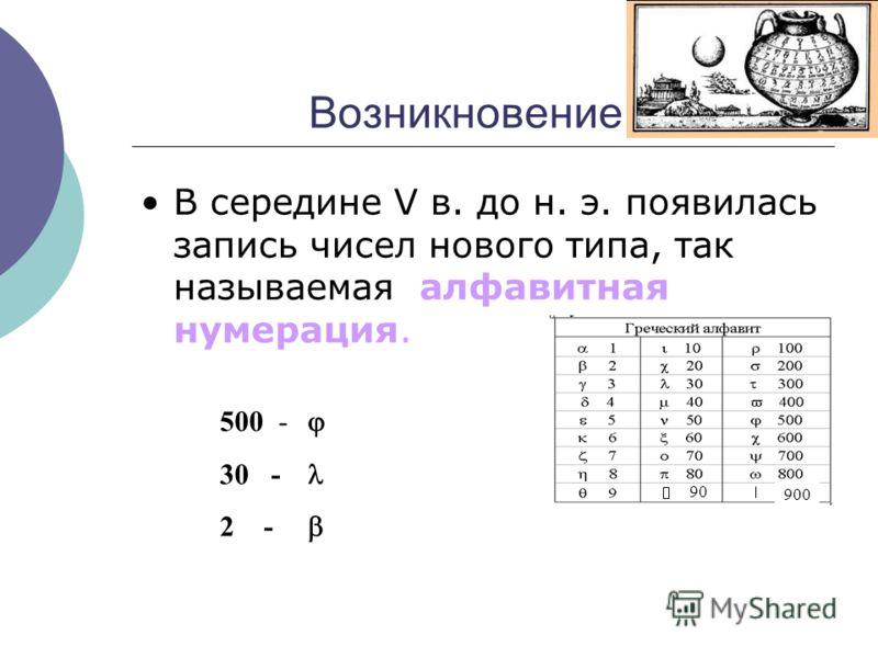 Возникновение В середине V в. до н. э. появилась запись чисел нового типа, так называемая алфавитная нумерация. 90 900 500 - 30 - 2 -