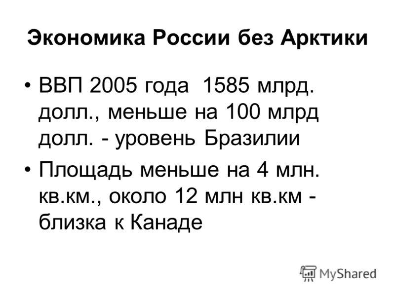 Экономика России без Арктики ВВП 2005 года 1585 млрд. долл., меньше на 100 млрд долл. - уровень Бразилии Площадь меньше на 4 млн. кв.км., около 12 млн кв.км - близка к Канаде