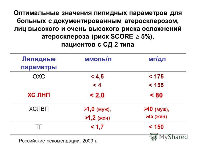 российские статины