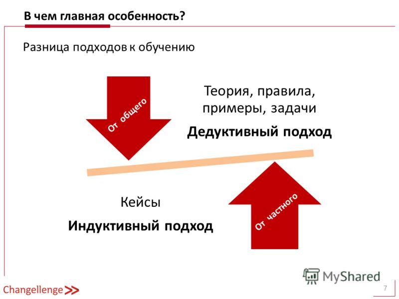 В чем главная особенность? 7 Теория, правила, примеры, задачи Дедуктивный подход Кейсы Индуктивный подход Разница подходов к обучению От частного От общего