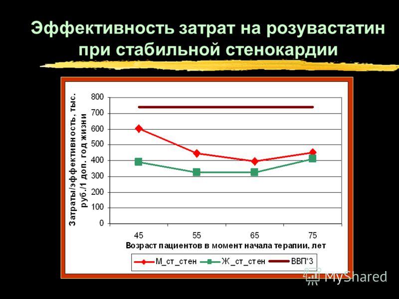 Эффективность затрат на розувастатин при стабильной стенокардии