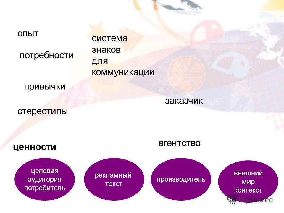 целевая аудитория потребитель производитель внешний мир контекст потребности рекламный текст привычки система знаков для коммуникации опыт стереотипы ценности агентство заказчик