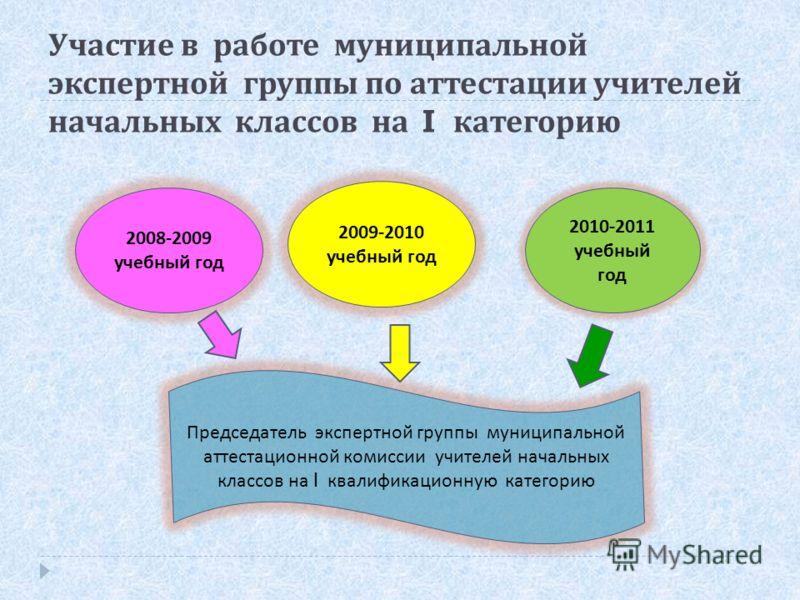 На i категорию 2008 2009 учебный год 2009 2010