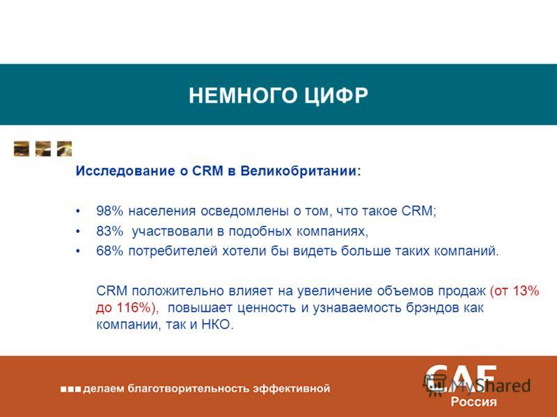НЕМНОГО ЦИФР Исследование о СRM в Великобритании: 98% населения осведомлены о том, что такое CRM; 83% участвовали в подобных компаниях, 68% потребителей хотели бы видеть больше таких компаний. CRM положительно влияет на увеличение объемов продаж (от