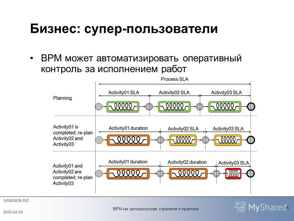 SAMARIN.BIZ BPM может автоматизировать оперативный контроль за исполнением работ Бизнес: супер-пользователи 16 2009-04-08 BPM как антикризисная стратегия и практика