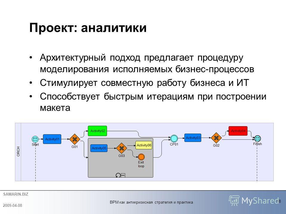 SAMARIN.BIZ Архитектурный подход предлагает процедуру моделирования исполняемых бизнес-процессов Стимулирует совместную работу бизнеса и ИТ Способствует быстрым итерациям при построении макета Проект: аналитики 18 2009-04-08 BPM как антикризисная стр