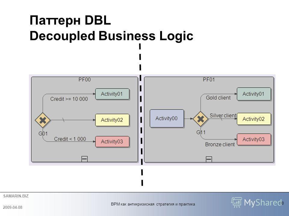 SAMARIN.BIZ Паттерн DBL Decoupled Business Logic 30 2009-04-08 BPM как антикризисная стратегия и практика