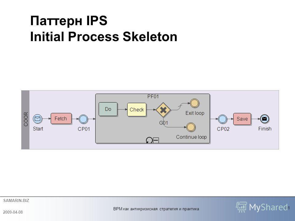 SAMARIN.BIZ Паттерн IPS Initial Process Skeleton 31 2009-04-08 BPM как антикризисная стратегия и практика