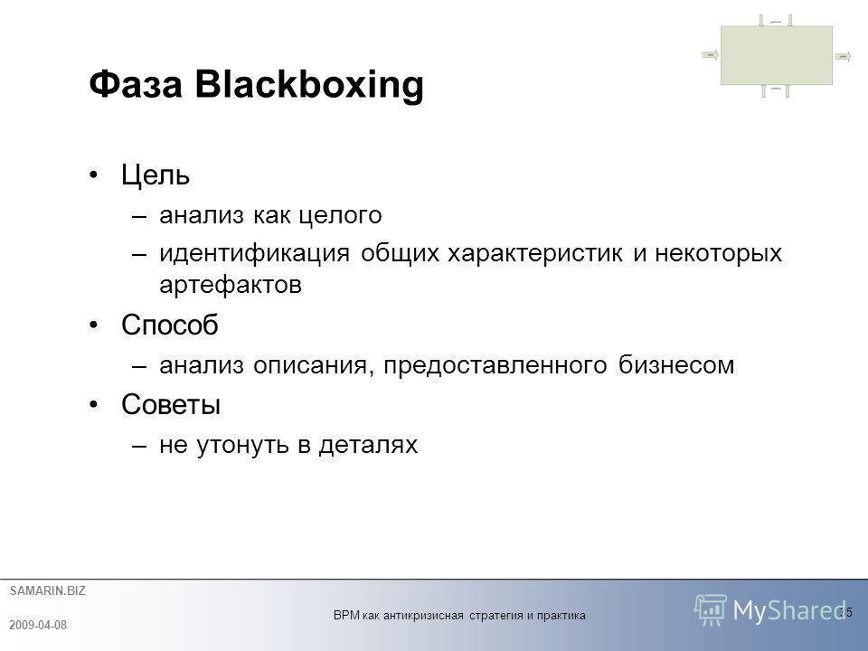 SAMARIN.BIZ Фаза Blackboxing Цель –анализ как целого –идентификация общих характеристик и некоторых артефактов Способ –анализ описания, предоставленного бизнесом Советы –не утонуть в деталях 35 2009-04-08 BPM как антикризисная стратегия и практика