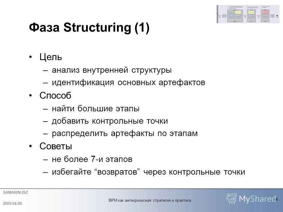 SAMARIN.BIZ Фаза Structuring (1) Цель –анализ внутренней структуры –идентификация основных артефактов Способ –найти большие этапы –добавить контрольные точки –распределить артефакты по этапам Советы –не более 7-и этапов –избегайте возвратов через кон