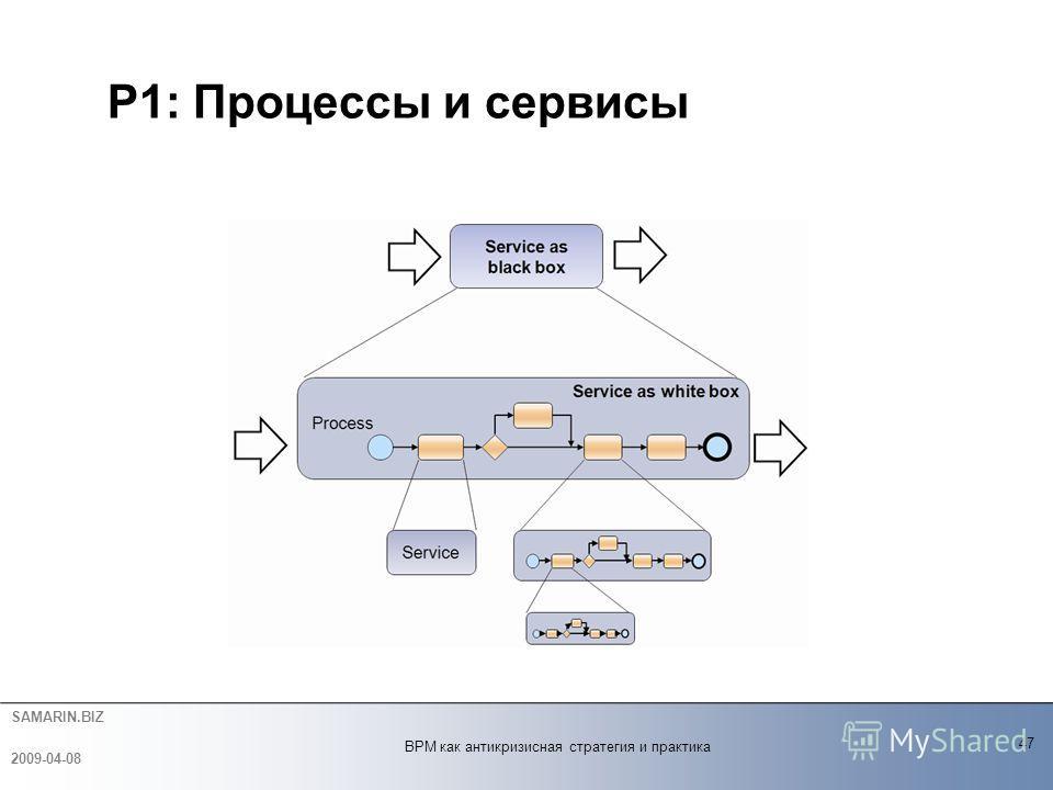 SAMARIN.BIZ P1: Процессы и сервисы 47 2009-04-08 BPM как антикризисная стратегия и практика