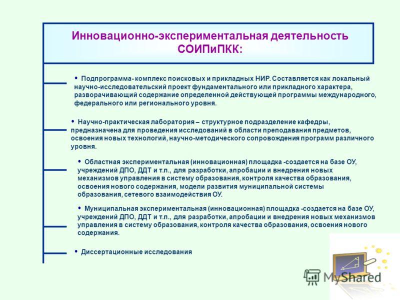 Инновационно-экспериментальная деятельность СОИПиПКК: Подпрограмма- комплекс поисковых и прикладных НИР. Составляется как локальный научно-исследовательский проект фундаментального или прикладного характера, разворачивающий содержание определенной де