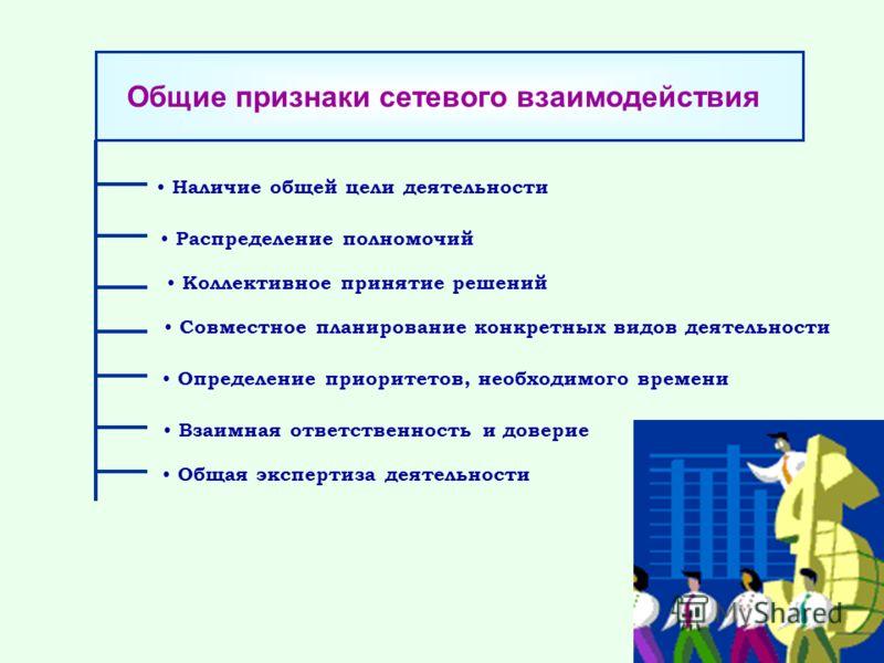 Наличие общей цели деятельности Распределение полномочий Коллективное принятие решений Совместное планирование конкретных видов деятельности Определение приоритетов, необходимого времени Взаимная ответственность и доверие Общая экспертиза деятельност
