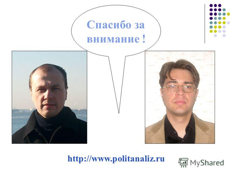 Спасибо за внимание ! http://www.politanaliz.ru