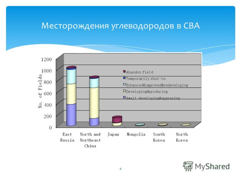 Месторождения углеводородов в СВА 6