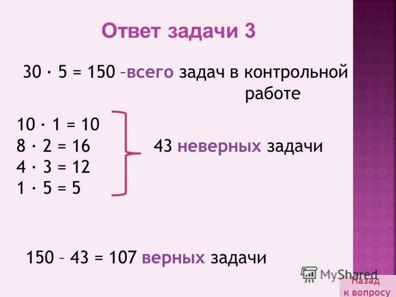 10 · 1 = 10 8 · 2 = 16 43 неверных задачи 4 · 3 = 12 1 · 5 = 5 Назад к вопросу Ответ задачи 3 150 – 43 = 107 верных задачи 30 · 5 = 150 –всего задач в контрольной работе