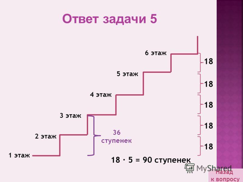 Назад к вопросу Ответ задачи 5 1 этаж 6 этаж 5 этаж 4 этаж 3 этаж 2 этаж 36 ступенек 18 18 · 5 = 90 ступенек