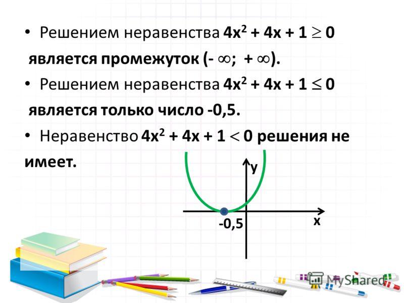 Решением неравенства 4х 2 + 4x + 1 0 является промежуток (- ; + ). Решением неравенства 4х 2 + 4x + 1 0 является только число -0,5. Неравенство 4х 2 + 4x + 1 0 решения не имеет. -0,5 у х