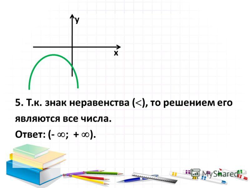 5. Т.к. знак неравенства ( ), то решением его являются все числа. Ответ: (- ; + ). у х