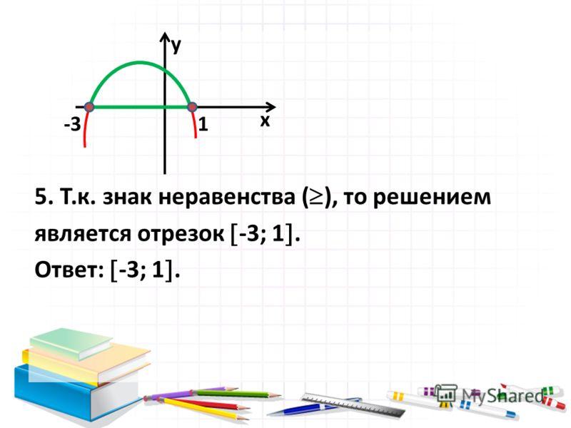 5. Т.к. знак неравенства ( ), то решением является отрезок -3; 1. Ответ: -3; 1. -3 у х 1