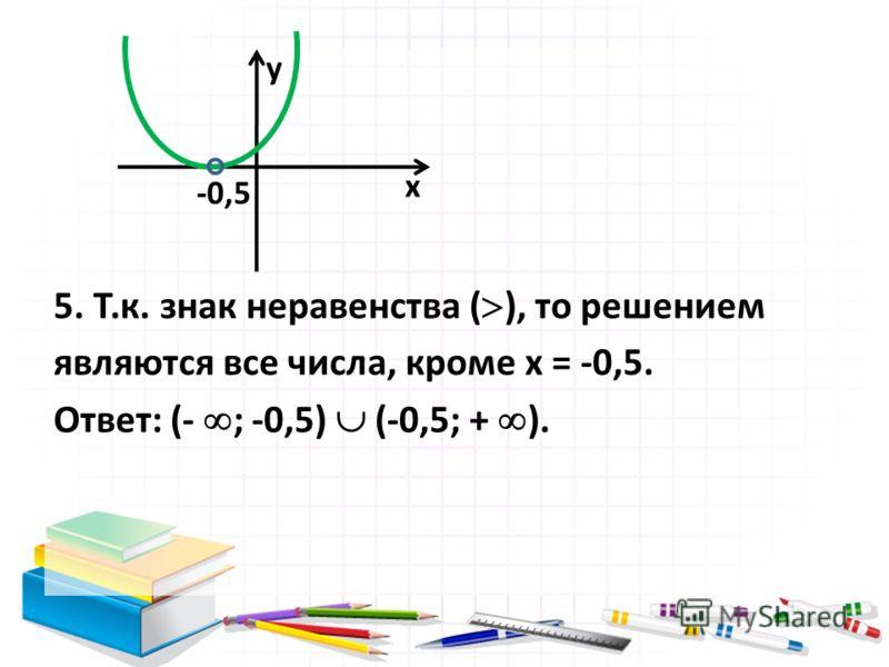 5. Т.к. знак неравенства ( ), то решением являются все числа, кроме х = -0,5. Ответ: (- ; -0,5) (-0,5; + ). -0,5 у х