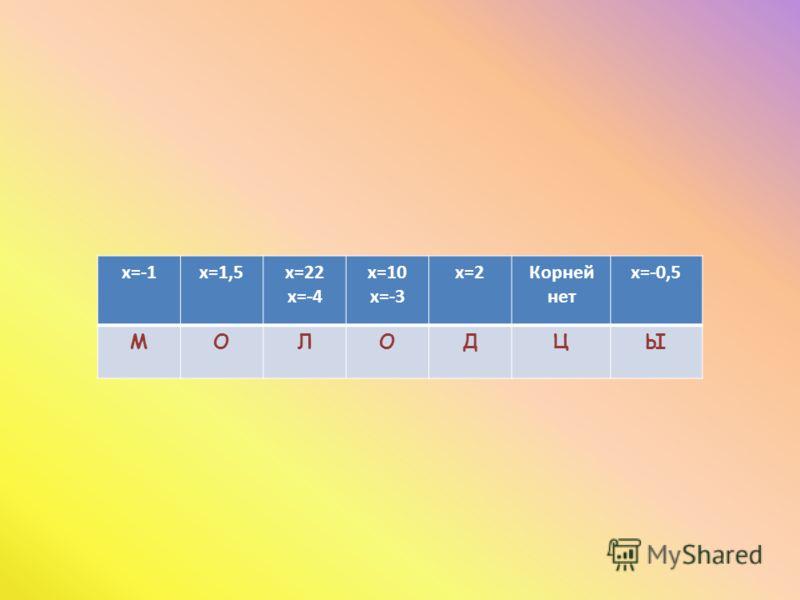 х=-1х=1,5х=22 х=-4 х=10 х=-3 х=2Корней нет х=-0,5 МОЛОДЦЫ