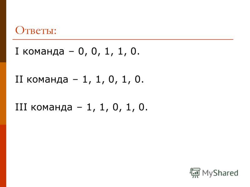 Ответы: I команда – 0, 0, 1, 1, 0. II команда – 1, 1, 0, 1, 0. III команда – 1, 1, 0, 1, 0.