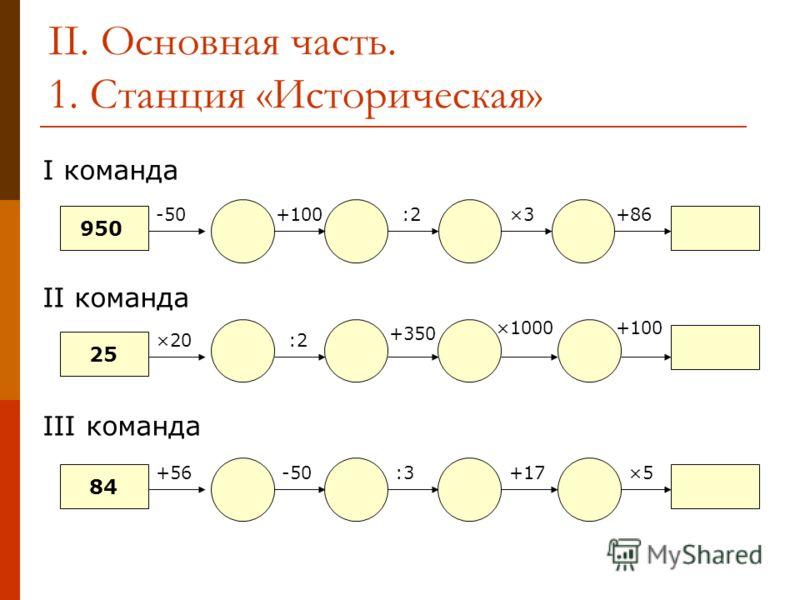 II. Основная часть. 1. Станция «Историческая» I команда II команда III команда 950 -50:2×3×3+86+100 25 :2 +350 ×1000+100 ×20 84 +56-50:3+17×5×5