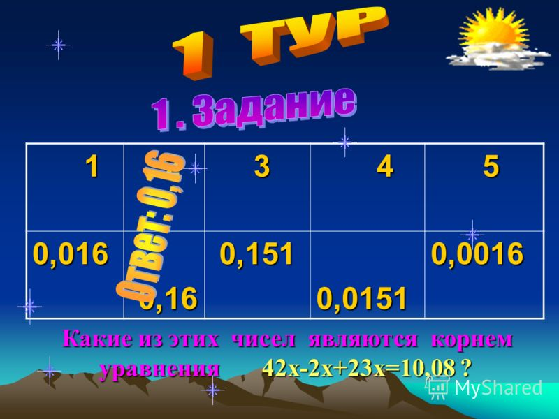 1 2 3 4 50,016 0,16 0,16 0,151 0,151 0,01510,0016 Какие из этих чисел являются корнем Какие из этих чисел являются корнем уравнения 42х-2х+23х=10,08 ? уравнения 42х-2х+23х=10,08 ?