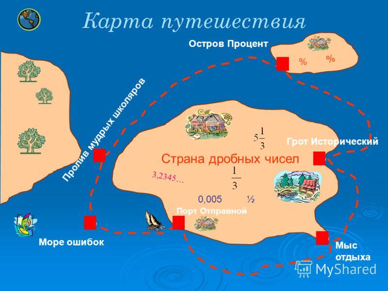 Карта путешествия Страна дробных чисел Порт Отправной Море ошибок Пролив мудрых школяров Остров Процент Грот Исторический Мыс отдыха 3,2345… 0,005 ½ % %