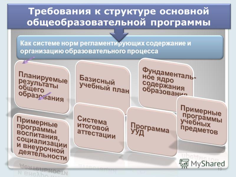 Как системе норм регламентирующих содержание и организацию образовательного процесса Как системе норм регламентирующих содержание и организацию образовательного процесса 19 Требования к структуре основной общеобразовательной программы