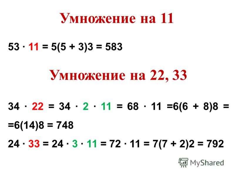 53 11 = 5(5 + 3)3 = 583 Умножение на 22, 33 34 22 = 34 2 11 = 68 11 =6(6 + 8)8 = =6(14)8 = 748 24 33 = 24 3 11 = 72 11 = 7(7 + 2)2 = 792 Умножение на 11