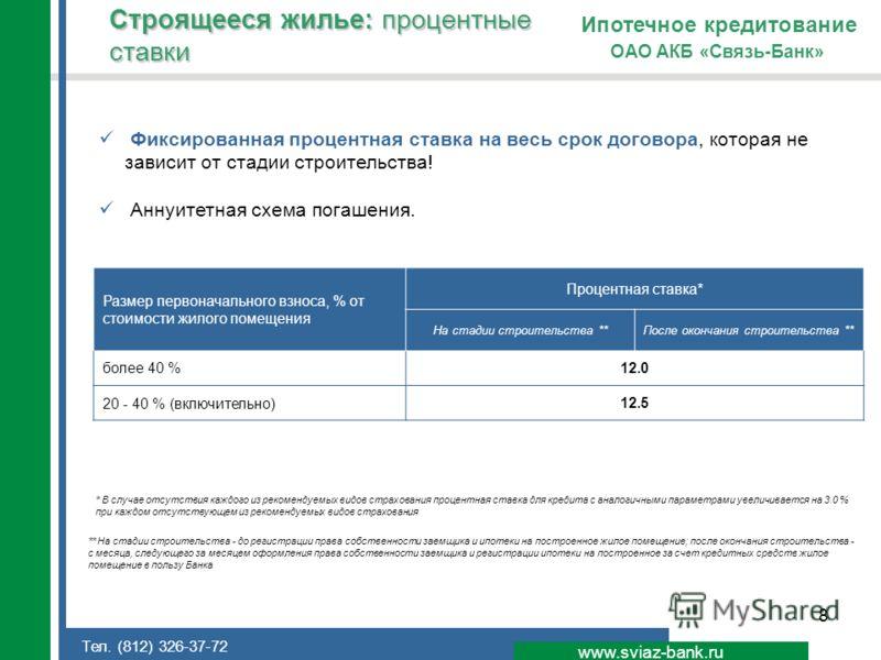 8 www.sviaz-bank.ru ОАО АКБ «Связь-Банк» Ипотечное кредитование Размер первоначального взноса, % от стоимости жилого помещения Процентная ставка* На стадии строительства **После окончания строительства ** более 40 %12.0 20 - 40 % (включительно)12.5 *